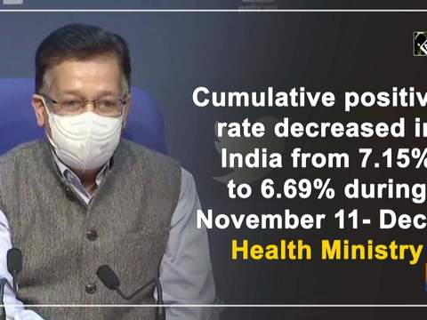 Cumulative positivity rate decreased in India from 7.15% to 6.69% during November 11- Dec 1: Health Ministry