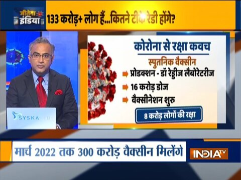 जीतेगा इंडिया: Sputnic V के एक टीके का दाम होगा 948 रुपये+5% GST