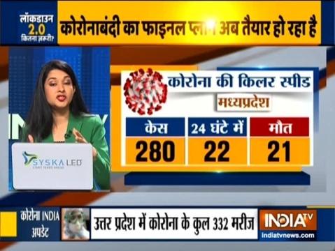 MP DIG हरिनारायण चारी मिश्रा COVID-19 पर इंडिया टीवी से की EXCLUSIVE बातचीत