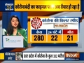 MP DIG Harinarayan Chari Mishra speaks EXCLUSIVELY to India TV on COVID-19