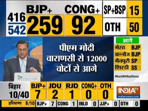 शुरुआती रुझान में वाराणसी से PM मोदी 12 हजार वोटों से आगे