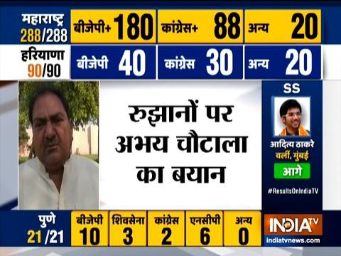 Haryana Assembly Election Results 2019: शुरुआती रुझानों के बाद अभय सिंह चौटाला की प्रतिक्रिया