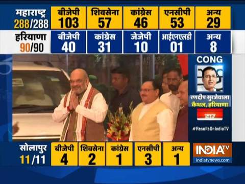 Maharashtra, Haryana Election Results: PM Modi to address the party workers shortly