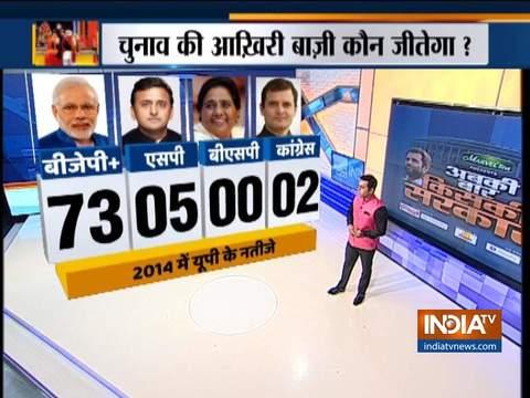 पहली लाइन की हिंदी तो ये है- सातवें चरण में सात राज्यों में डाले जाएंगे वोट