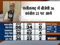 Assembly Election Results: Congress will form govt in MP with majority, says Digvijay Singh