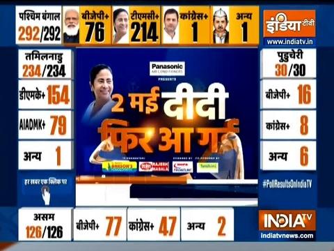 Bengal Poll Results: 'दीदी' ने कैसे कर दिखाया इतना बड़ा खेला, देखिए स्पेशल रिपोर्ट
