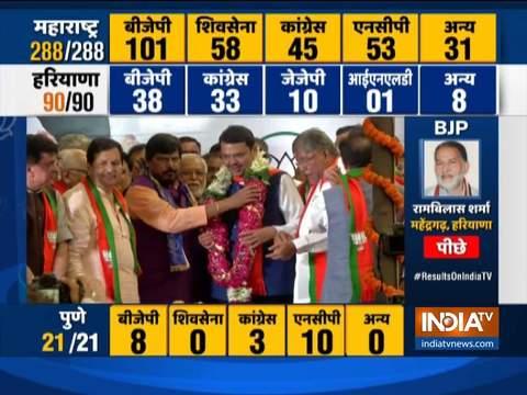 Maharashtra Assembly Election: Party leaders congratulate Devendra Fadnavis