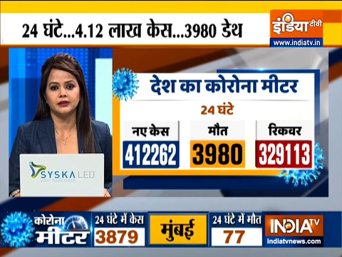 VIDEO: India reports 4,12,262 new Covid-19 cases