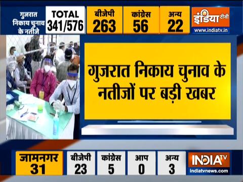 Gujarat municipal election results 2021: BJP Set For Landslide Victory
