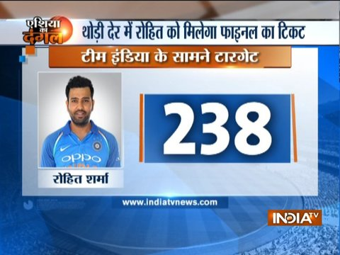 Asia Cup 2018, Super Four: Pakistan post 237/7 in 50 overs against India at Dubai