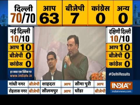 Gopal Rai expresses joy over AAP's huge victory in Delhi Assembly election 2020