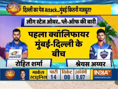 IPL 2020: Delhi Capitals win toss, elect to bowl against Mumbai Indians