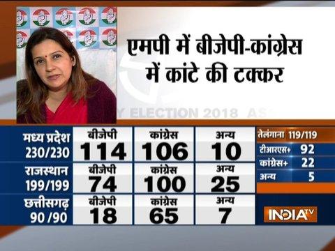 मध्य प्रदेश में कांग्रेस और बीजेपी के बीच कांटे की टक्कर पर प्रियंका चतुर्वेदी का बयान