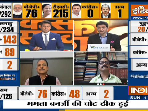 From 3 seats to 77 seats BJP became strong opposition in West Begal
