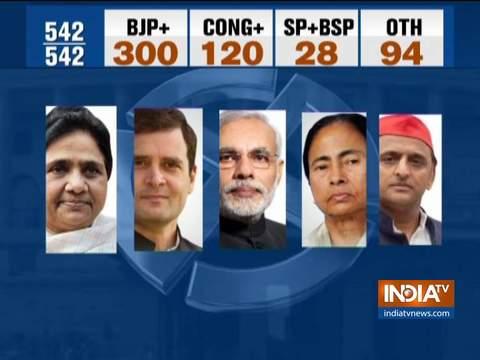 इंडिया टीवी एग्जिट पोल में NDA को मिला भारी बहुमत, विपक्ष मची खलबली