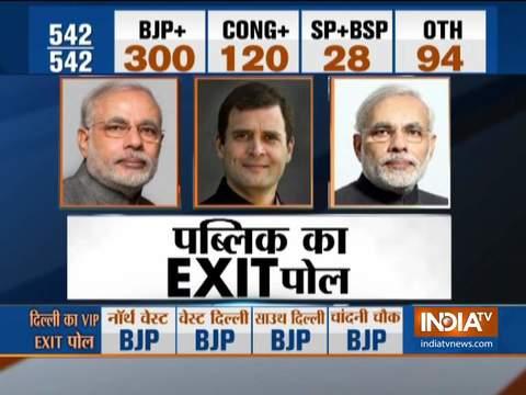 इंडिया टीवी एग्जिट पोल में NDA को मिला भारी बहुमत, जानिए देश की जनता ने क्या कहा?