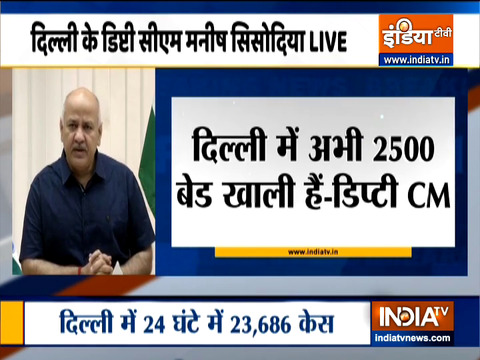 Top Big News | There are still 2500 bed available in Delhi hospitals, says Manish Sisodia