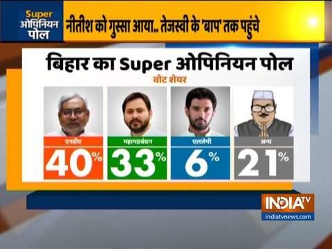 बिहार विधानसभा चुनाव: क्या तेजस्वी यादव एनडीए को कड़ी टक्कर दे पाएंगे; जानिए लोग क्या सोचते हैं?