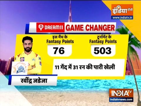 IPL 2020: जडेजा के शानदार पारी की बदौलत चेन्नई ने कोलकाता को छह विकेट से हराया