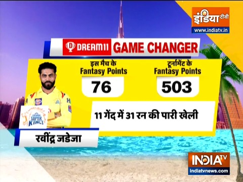 IPL 2020: Jadeja blitzkrieg knock takes Chennai home by six wickets