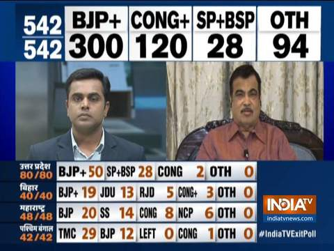 इंडिया टीवी एग्जिट पोल में NDA को पूर्ण बहुमत मिलने पर जानिए शीर्ष नेताओं ने क्या कहा