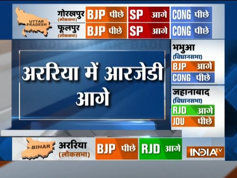 UP, Bihar Bypolls results: RJD ahead of BJP in Araria by 1339 votes