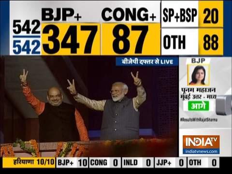 लोकसभा चुनाव में बीजेपी में ज़बरदस्त जीत, मोदी की आंधी में धराशाही हुआ विपक्ष