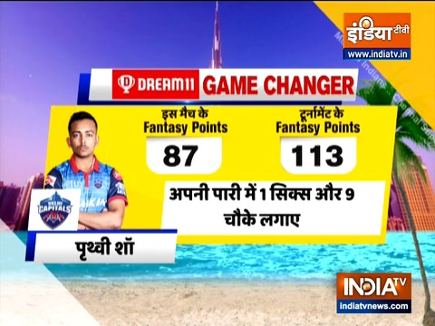 IPL 2020: Delhi Capitals beat Chennai Super Kings by 44 runs