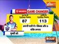 IPL 2020: Delhi Capitals beat Chennai Super Kings by 44 runs
