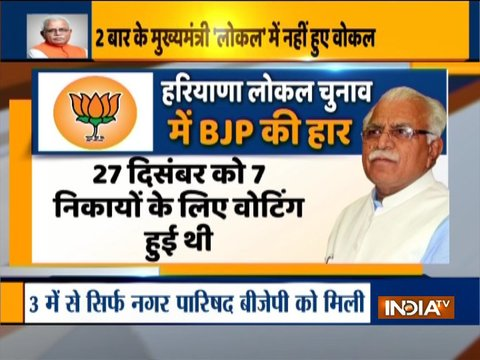 Haryana municipal election: BJP-JJP loses mayoral polls in 2 municipal corporations