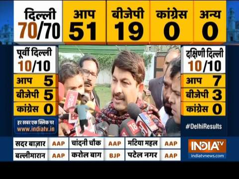 It will be too early to say anything right now, says Manoj Tiwari as AAP takes lead over BJP