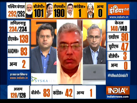 Bengal Poll Results: BJP trailing  with 101 seats against TMC, BJP leader Dilip Ghosh says 'game is still on'