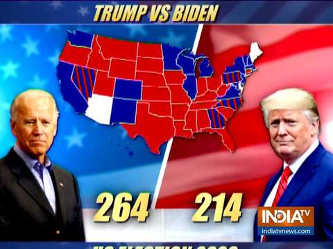 Trump or Biden: Who will win US Presidential Election 2020