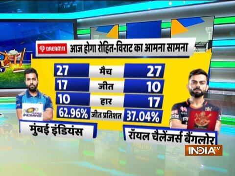 IPL 2021 | RCB opt to bowl against Mumbai Indians; Kyle Jamieson, Marco Jansen make tournament debut