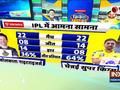 IPL 2021 | Sunrisers Hyderabad seal first win of season, buoyant CSK take on KKR in Mumbai