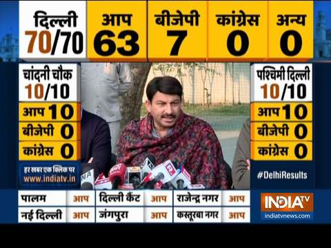 We oppose blocking of roads for more than 60 days, says Manoj Tiwari