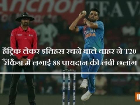 हैट्रिक लेकर इतिहस रचने वाले चाहर ने T20 रैंकिंग में लगाई 88 पायदान की लंबी छलांग