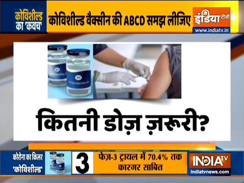 Haqikat Kya Hai : Know all about Covishield vaccine, Watch our special report