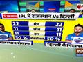 IPL 2021: Rajasthan Royals win toss, put Delhi Capitals to bat first at Wankhede