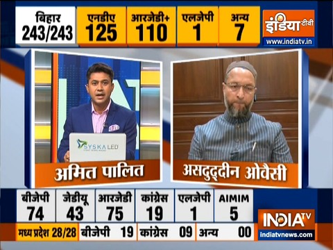 Women voters support helped us win 5 seats in Bihar election: Asaduddin Owaisi