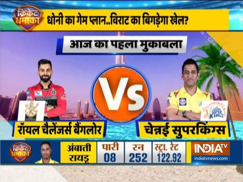 IPL 2020: RCB skipper Virat Kohli opts to bat first vs MS Dhoni-led CSK
