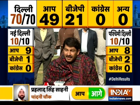 Trends indicate that there is a gap between AAP-BJP, there is still time: Manoj Tiwari