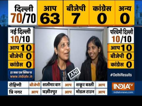 This is the victory of truth, i think politics should be done on basis of issues: Sunita Kejriwal