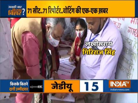 बिहार चुनाव 2020: केंद्रीय मंत्री गिरिराज सिंह ने लखीसराय में वोट डाला