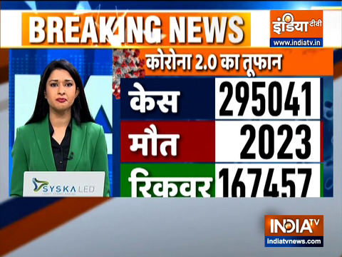Big News Of This Hour | India records highest single-day rise of 2,95,041 COVID-19 cases, 2,023 deaths