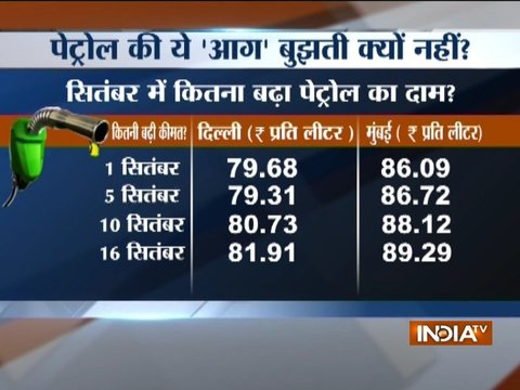Fuel prices hike again; Petrol nears Rs 90 mark in Mumbai