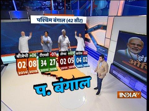 पश्चिम बंगाल की 42 लोकसभा सीटों में बीजेपी को 8, TMC को 27, लेफ्ट को 5, कांग्रेस को 2 सीटें मिल सकती है
