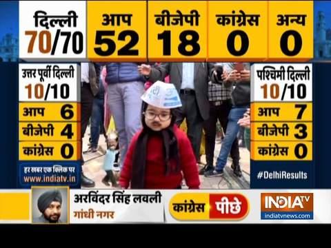Kid dressed as Arvind Kejriwal catches eye as AAP takes lead over BJP