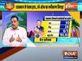 IPL 2020: Rajasthan Royals beat Kings Xi Punjab by 7 wickets