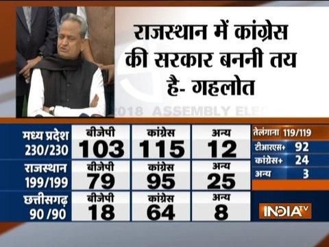 विधानसभा चुनाव परिणाम: अशोक गहलोत ने राजस्थान में निर्दलीयों को कांग्रेस के साथ आने का न्योता दिया